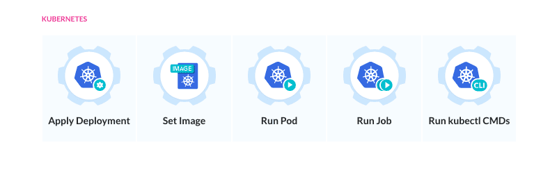 Kubernetes actions