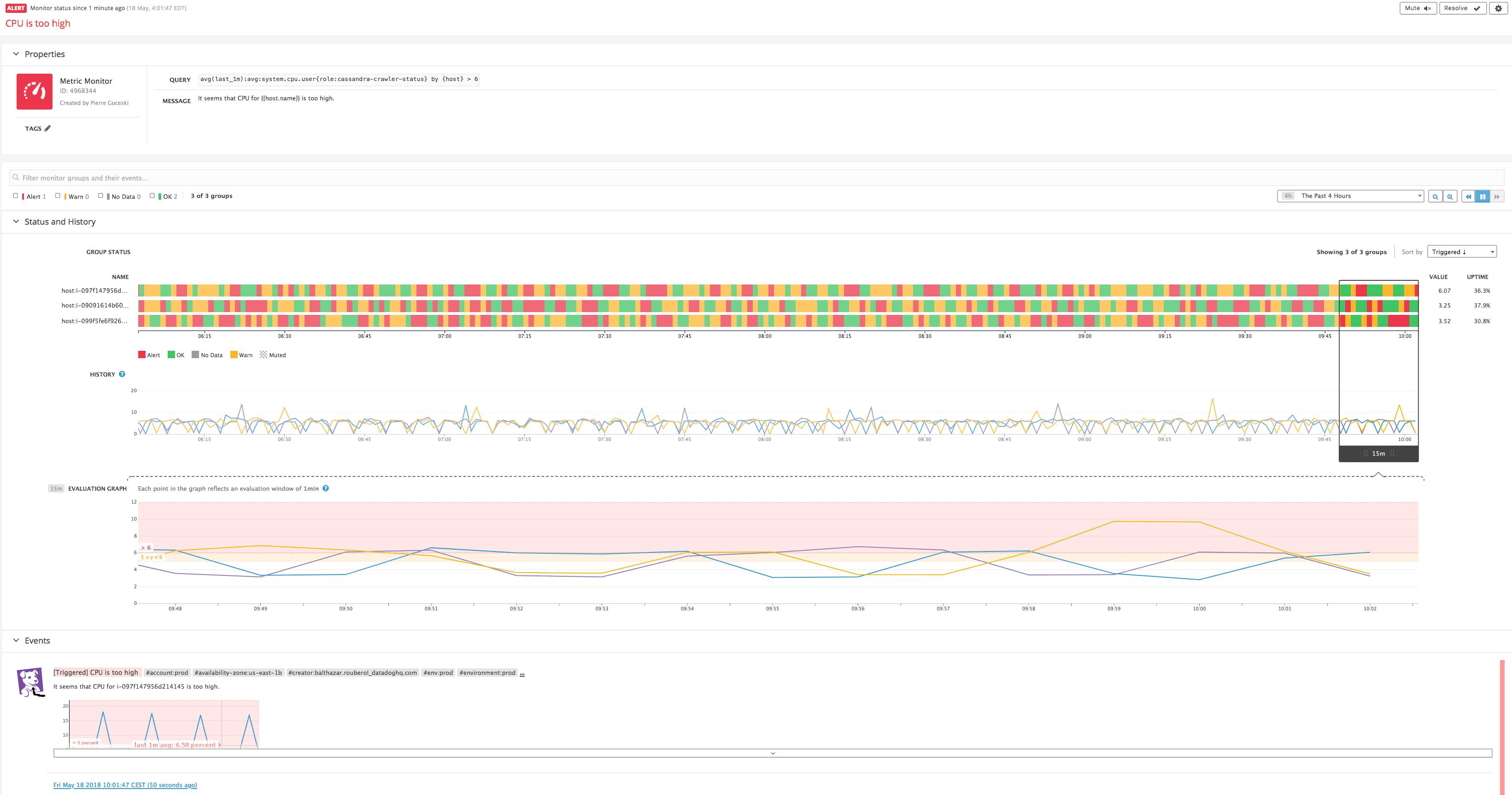 Datadog panel