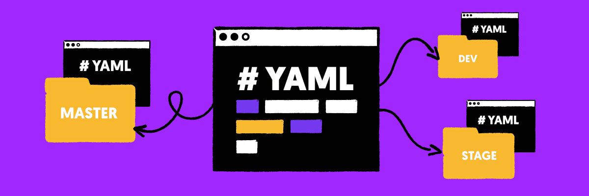 New feature: YAML patterns for pipelines