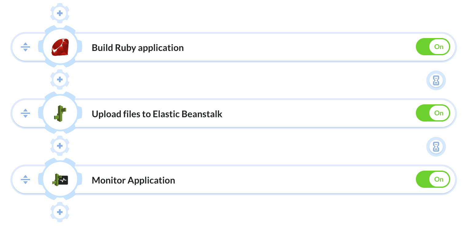 Example Buddy pipeline with Elastic Beanstalk