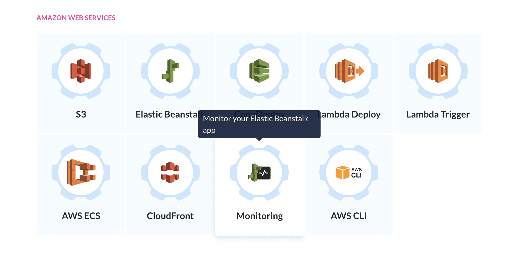 AWS Beanstalk monitoring action