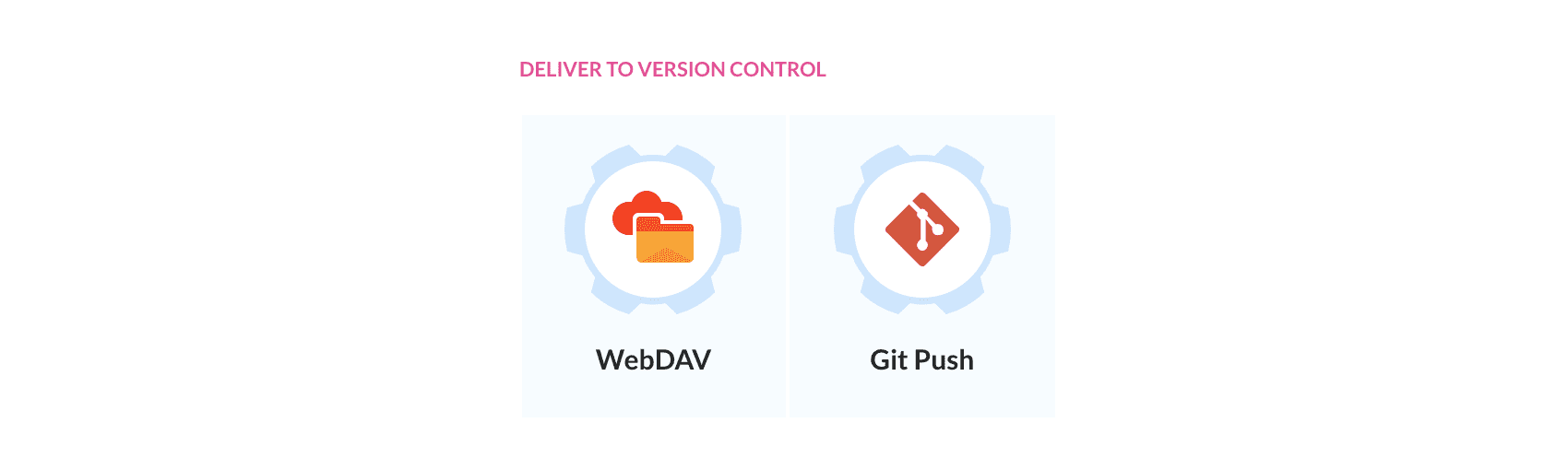 Version control actions