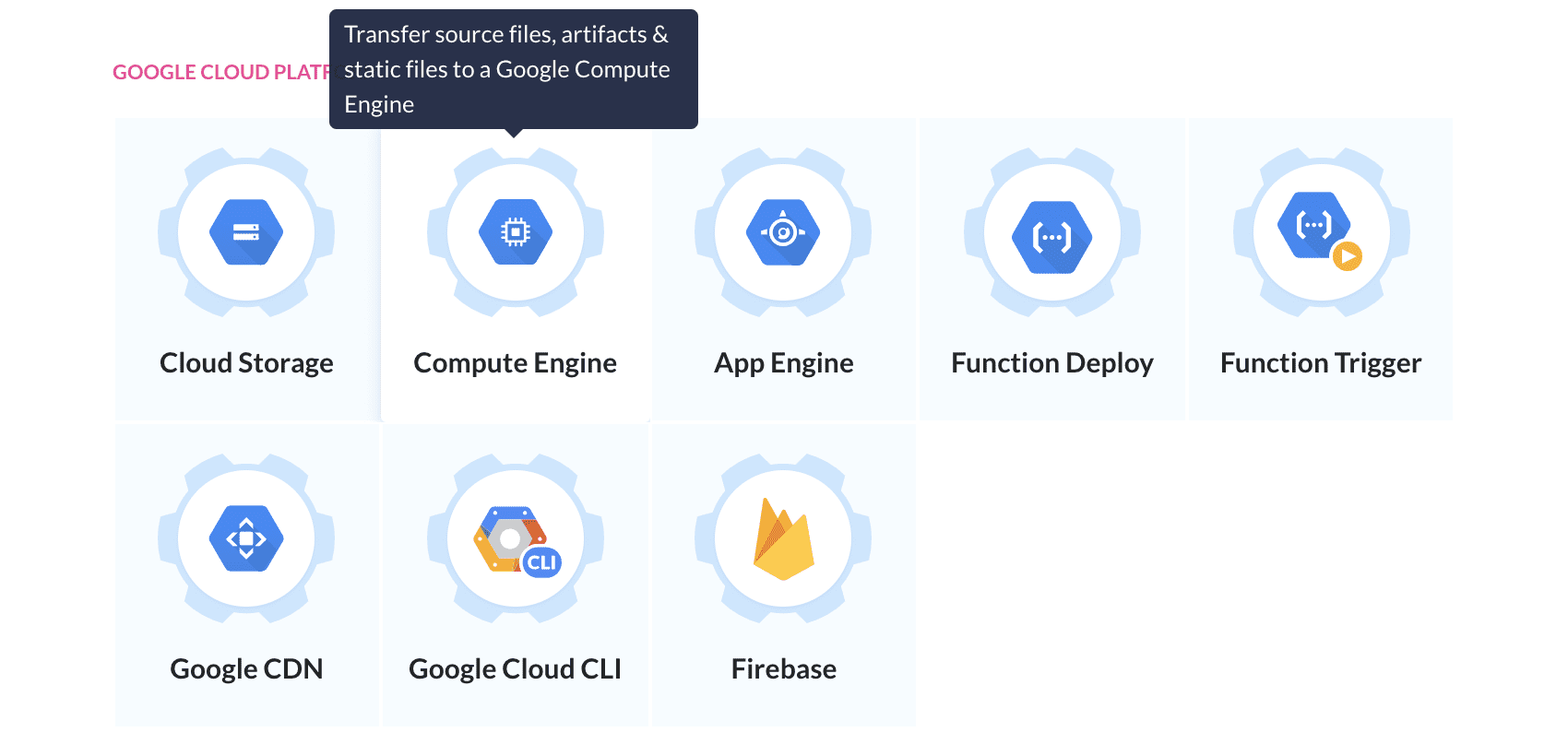 Google Cloud actions