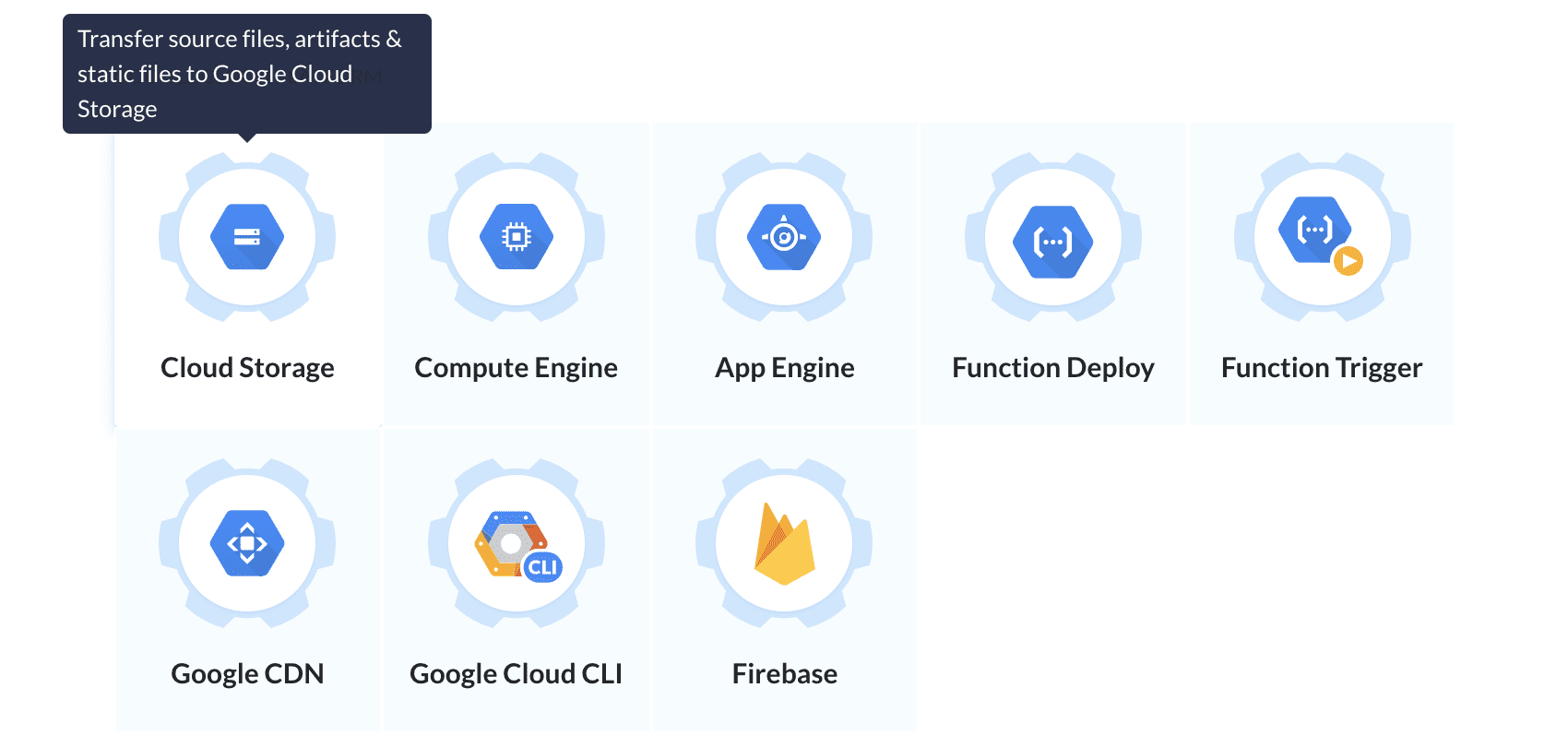 Google Cloud Platform actions