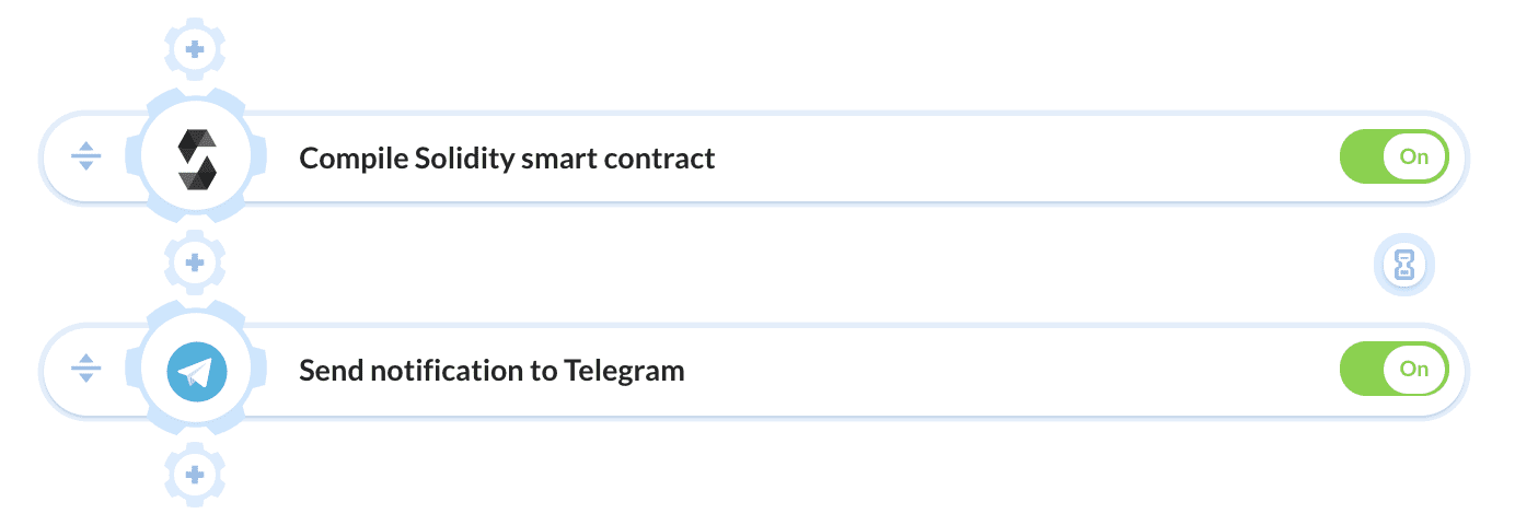 Pipeline example with Telegram as a notification action