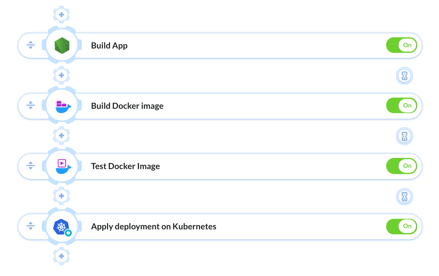 Continuous Deployment pipeline | Docs | Buddy: The DevOps