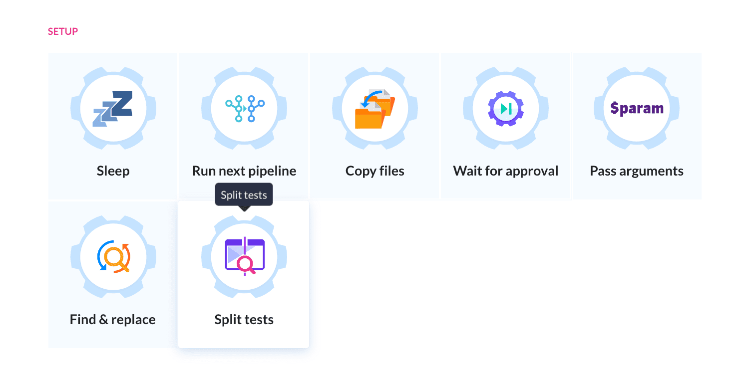 Split tests action