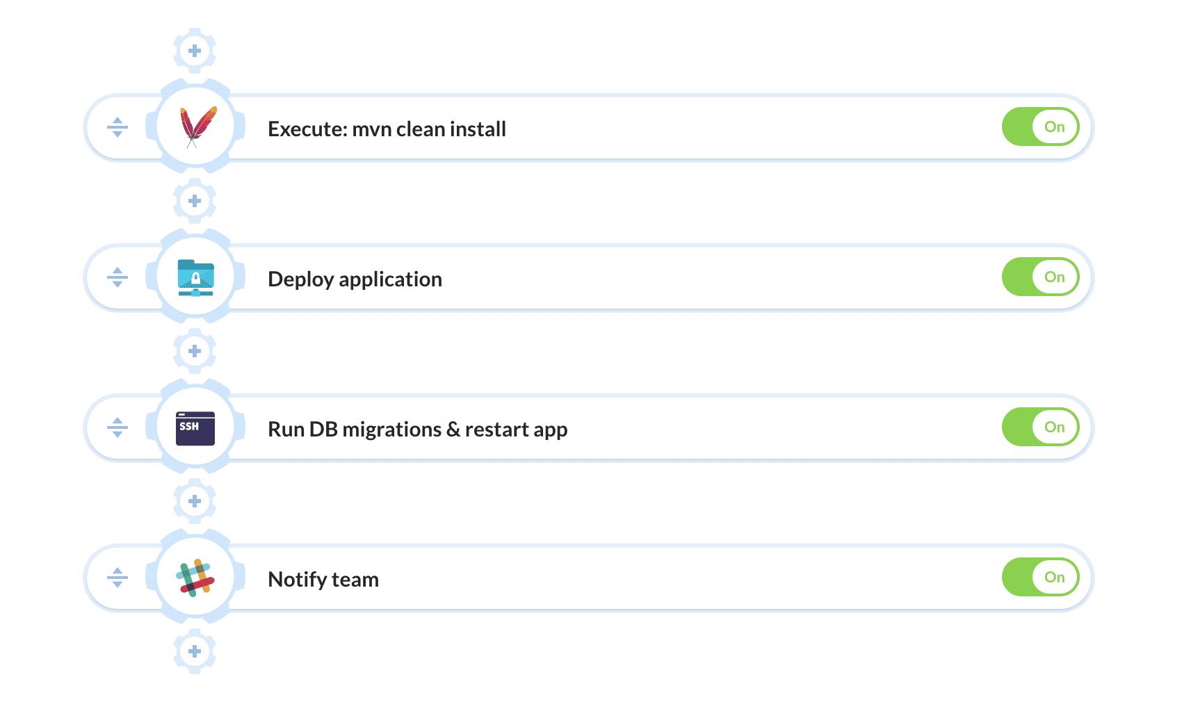 Java | Docs | Buddy: The DevOps Automation Platform