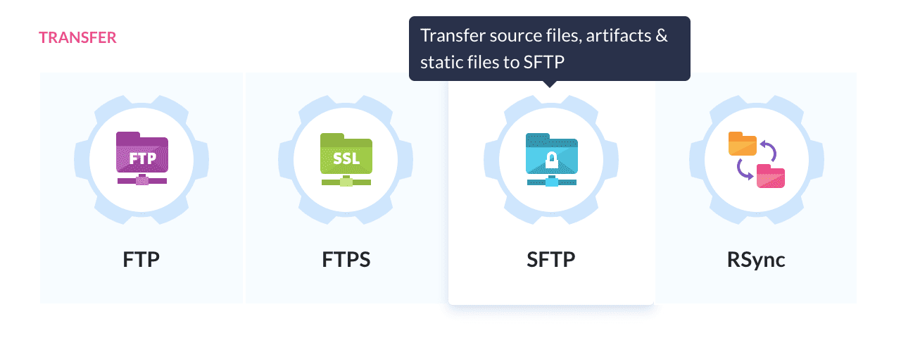 File transfer actions