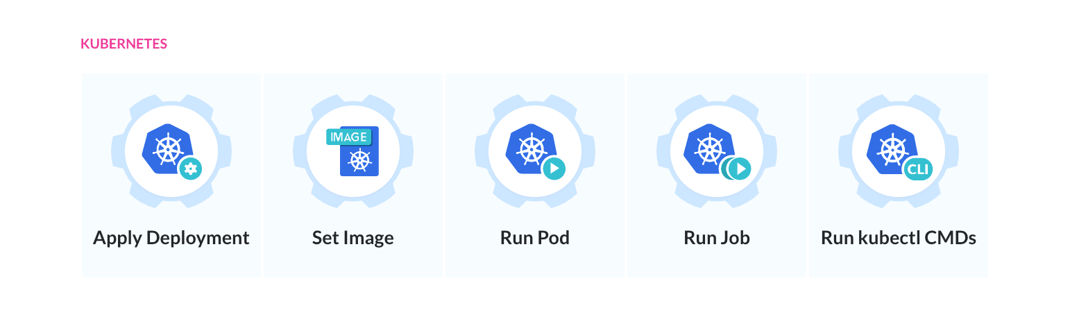 Kubernetes Options
